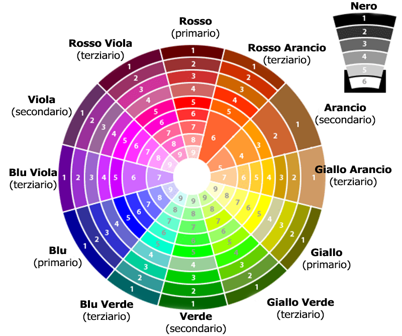 Psicologia del colore for Colore con la d